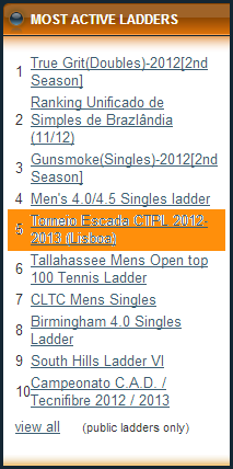 ladder_top10_201211.png