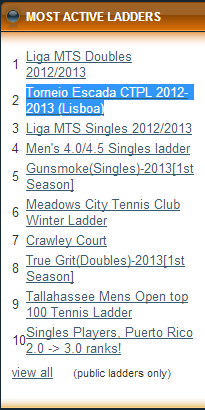 ladder_top10_201212.png